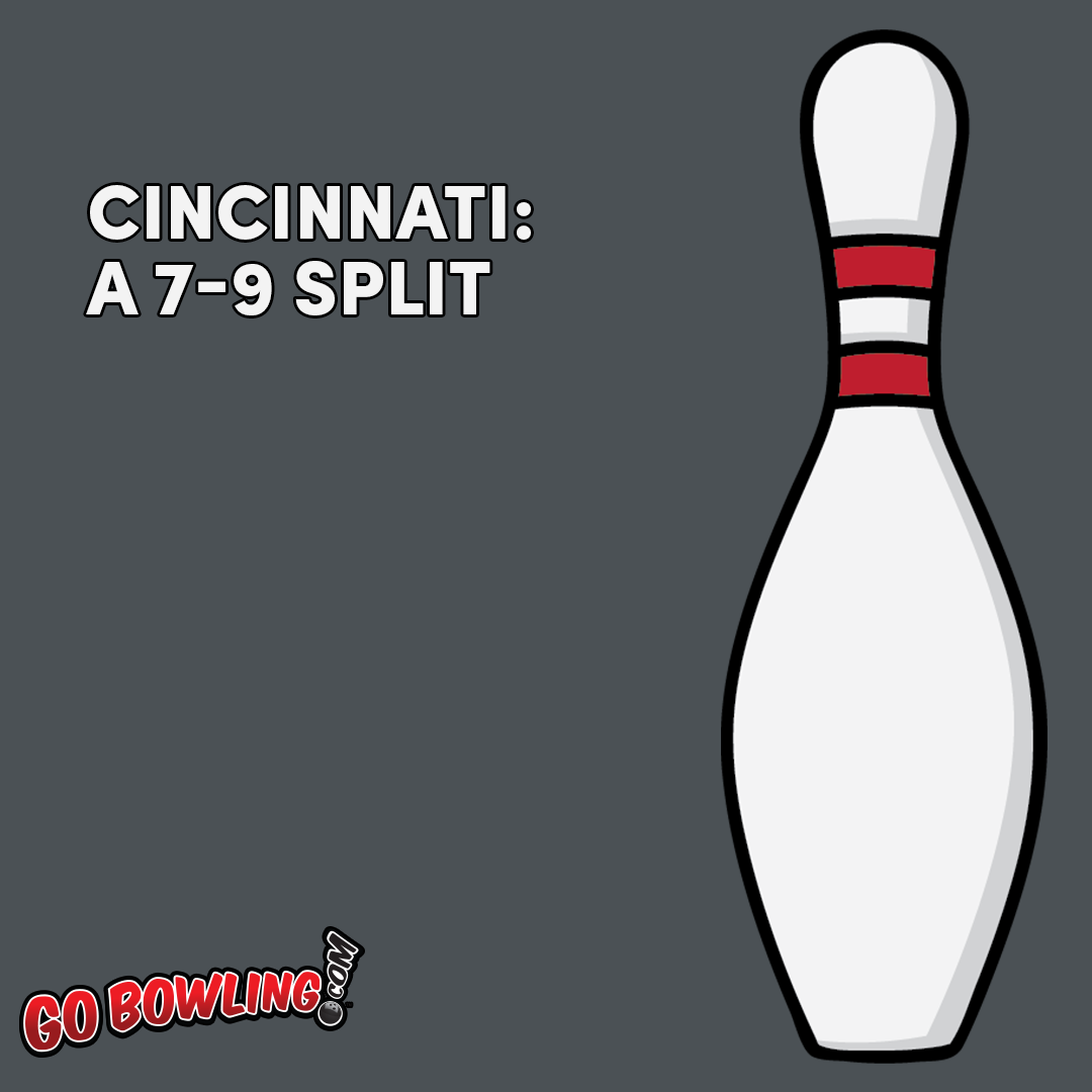 Bowling 4-10 Split Clip Art at Clker.com - vector clip art online, royalty  free & public domain